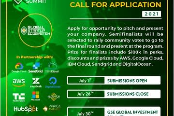 Global Startup Ecosystem